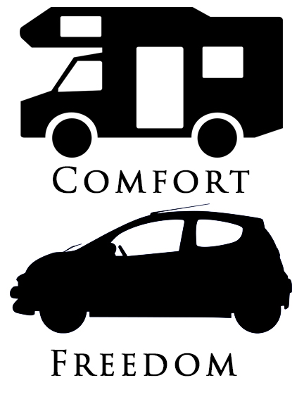 Comfort Versus Freedom: Should I live in a car, van, or an RV?